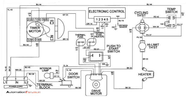 Types of Electrical wiring and how to select a wiring