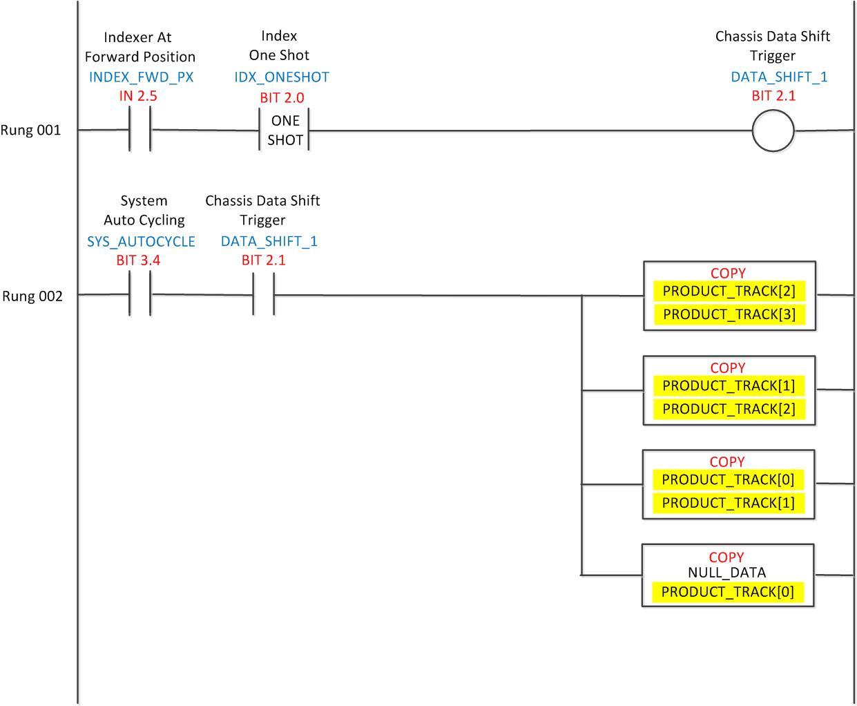 Ladder Diagram Calculator - Schematic Wiring Diagram •