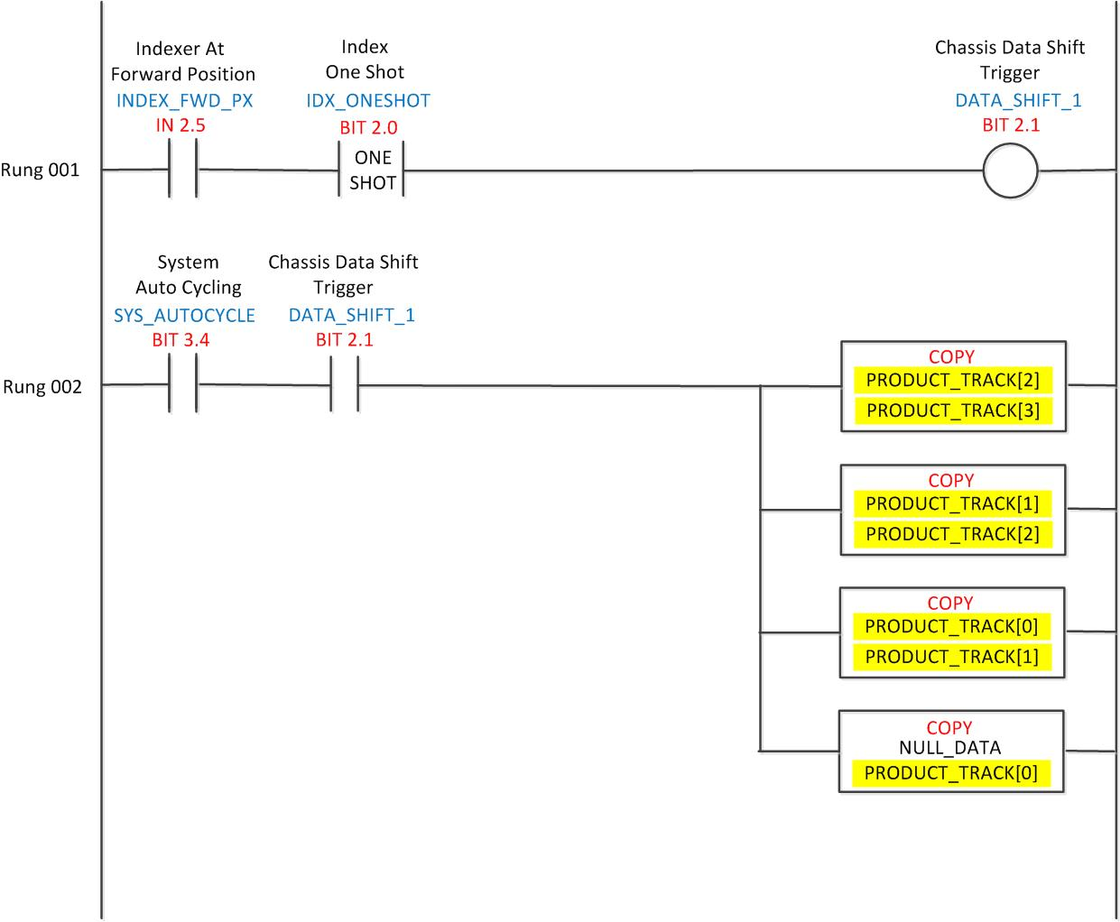 ladder wire diagram plc wiring diagram symbols pdf jacob's ladder wiring diagram plc wiring diagram symbols pdf