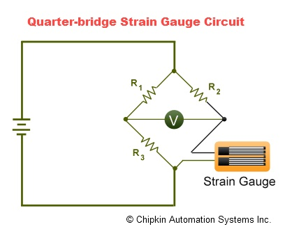 Quarter Bridge Strain Gauge Circuit