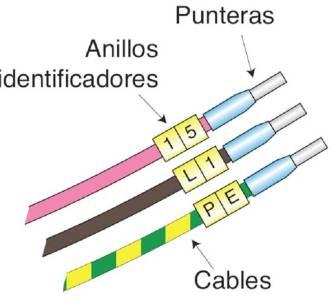 Identificación de cables eléctricos