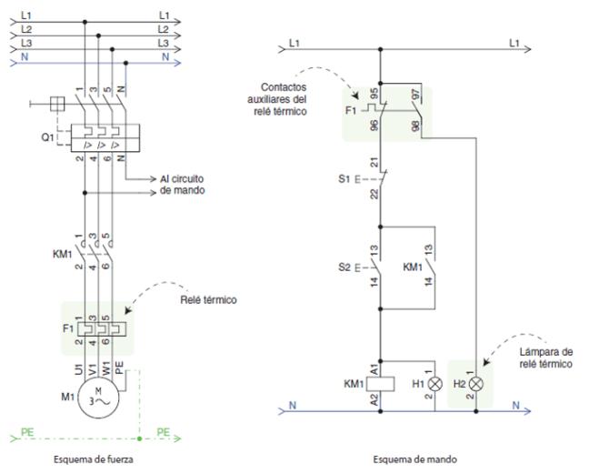 funcionamiento de un motor mediante pulsadores  marcha-paro