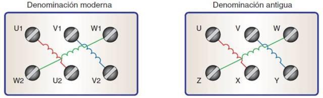 Bornes de conexión motor asíncrono