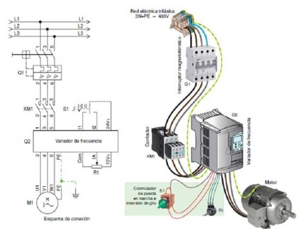 Instalación recomendada variador de frecuencia.