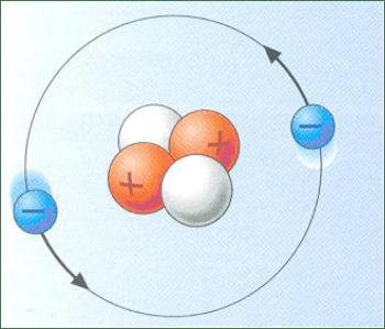 Configuracion electrónica atomo