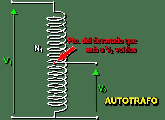 Autotransformador