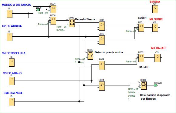 Logosof Automatización puerta garaje.