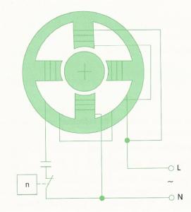 Motor monofásico fase partida y condensador