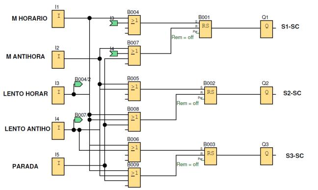 Logosof, Control de variador de frecuencia.