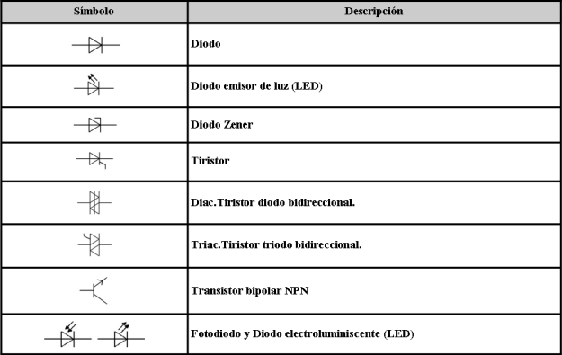 simbologiasemiconductores