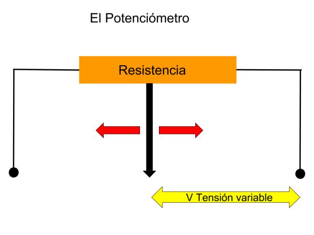 Potenciometro (1)