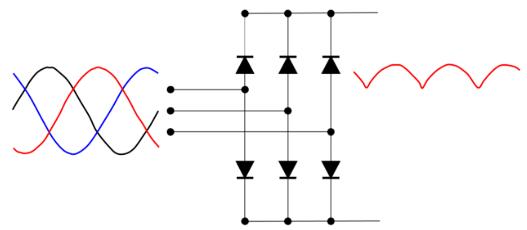 Funcionamiento del variador de frecuencia