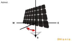 Orientación placa solar. Azimut