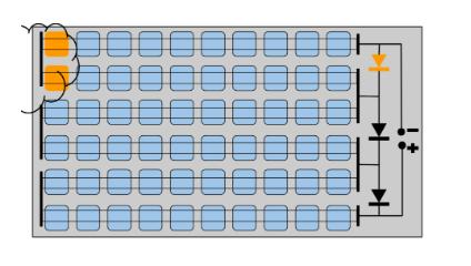 Sombreado en placa solar fotovoltaica