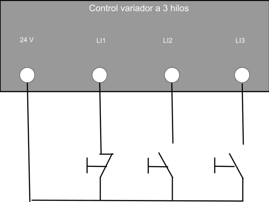 Control 3 hilos en variadores de frecuencia