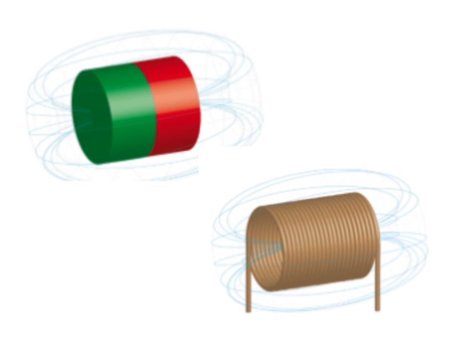 Similitud entre bobina eléctrica e iman
