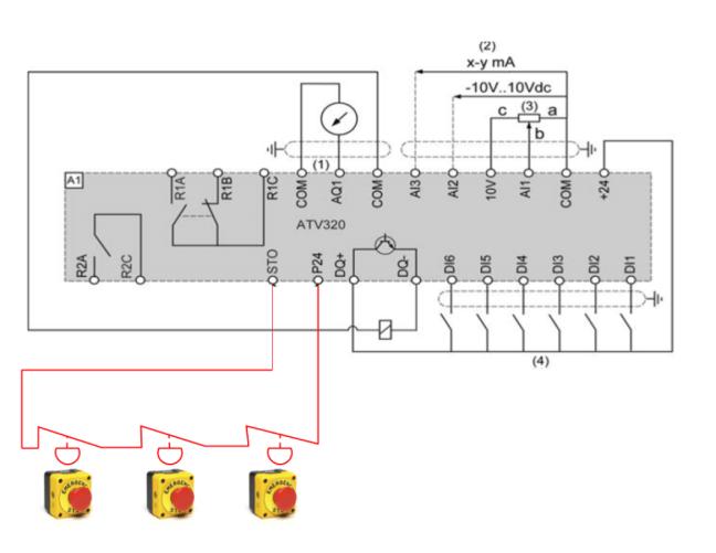 Función STO en variadores de frecuencia