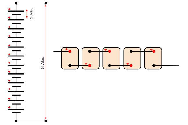 Construcción de las baterías