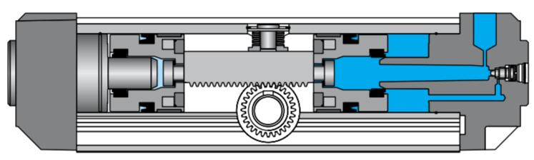 Cilindro giratorio