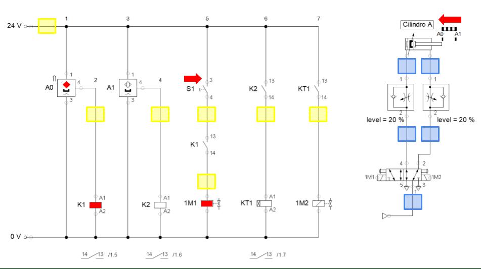 Circuito electroneumático 1. Avería 2