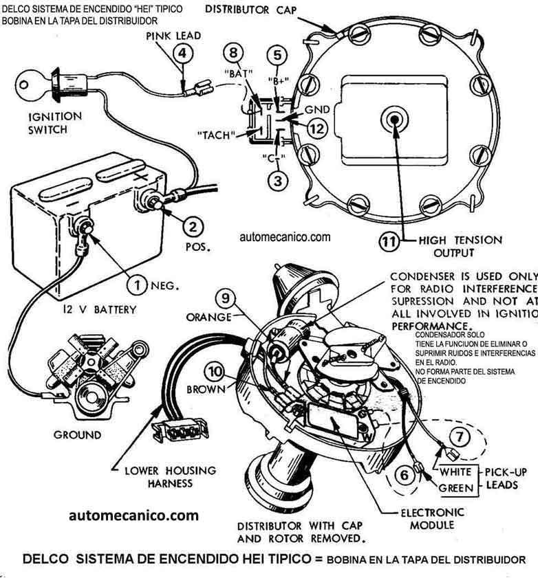 Sistema de encendido ford sierra