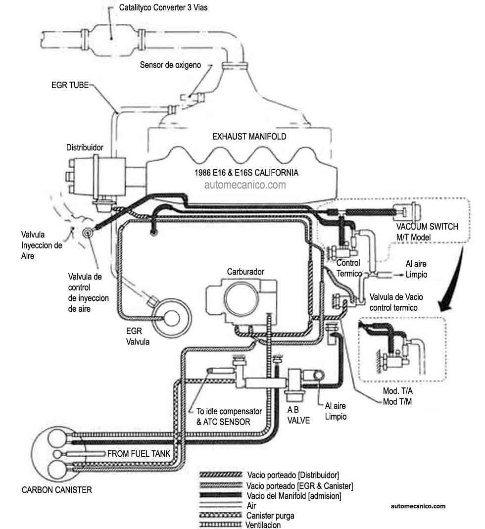 2003 Mazda Tribute Front Suspension Diagram, 2003, Free