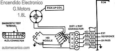 Toyota Altezza Wiring Diagram Toyota Truck Diagrams Wiring