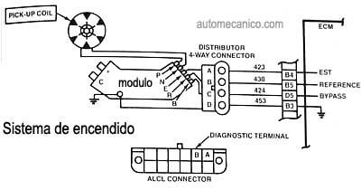 Diagrama de modulo de encendido ford