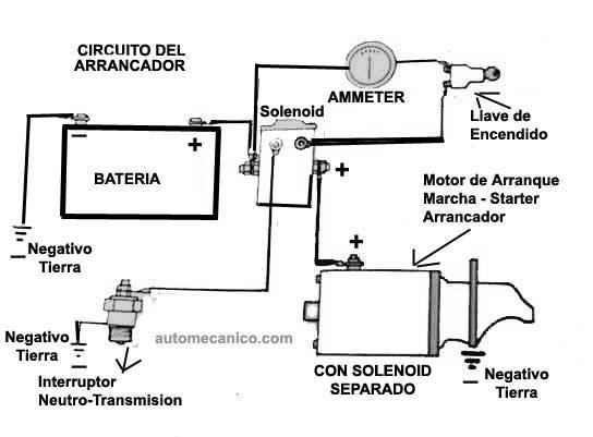 instalacion electrica ORO .. modificaciones necesarios y