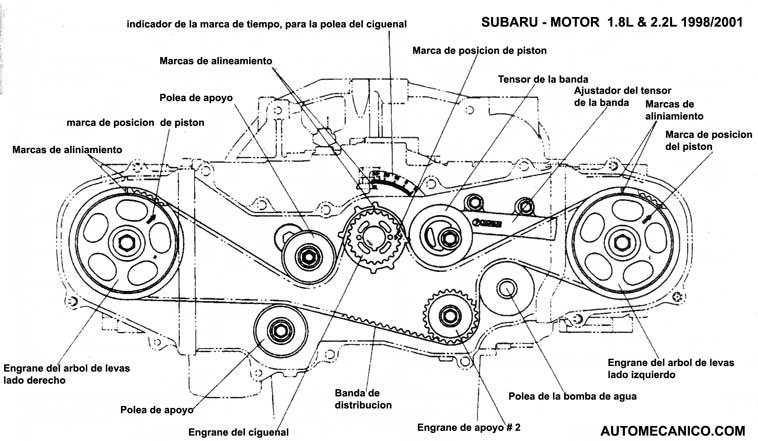 Subaru-timing belt-banda de tiempo