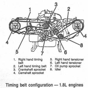 Subaru  198589 | timing belt  banda de tiempo | Mecanica automotriz