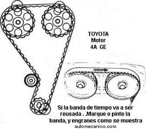 Toyota Ae86 Engine Toyota Scion Engine Wiring Diagram ~ Odicis