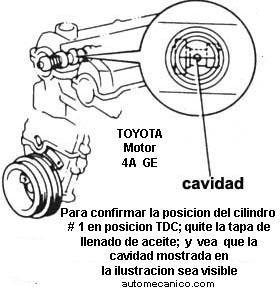 Toyota 20v Engine Toyota 4Y Engine Wiring Diagram ~ Odicis