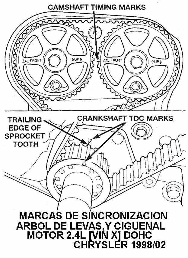 Cadena De Tiempo Dodge Stratus 2 4 Diagram, Cadena, Free