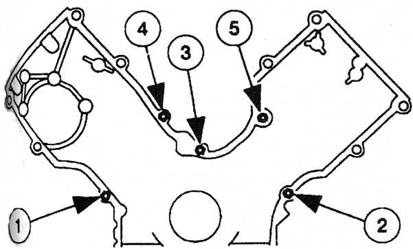 Cadillac Xlr Diagrama Del Motor
