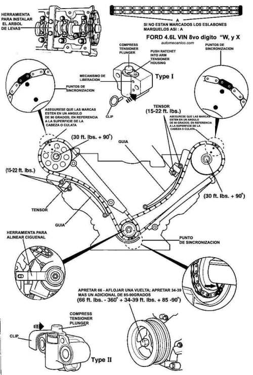 small resolution of 94 ford thunderbird engine diagram get free image about 08 crown vic fuse diagram 2010 crown