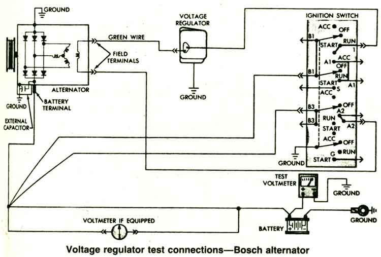 alternadores motorcraft diagramas