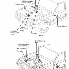 1991 22re Wiring Diagram For 2 Zone Heating System 1994 Toyota Pickup Cold Start Injector Location, 1994, Free Engine Image User Manual Download