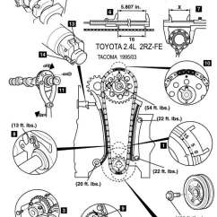1993 Toyota Corolla Alternator Wiring Diagram Husqvarna 455 Rancher Parts Diagrama Alternador