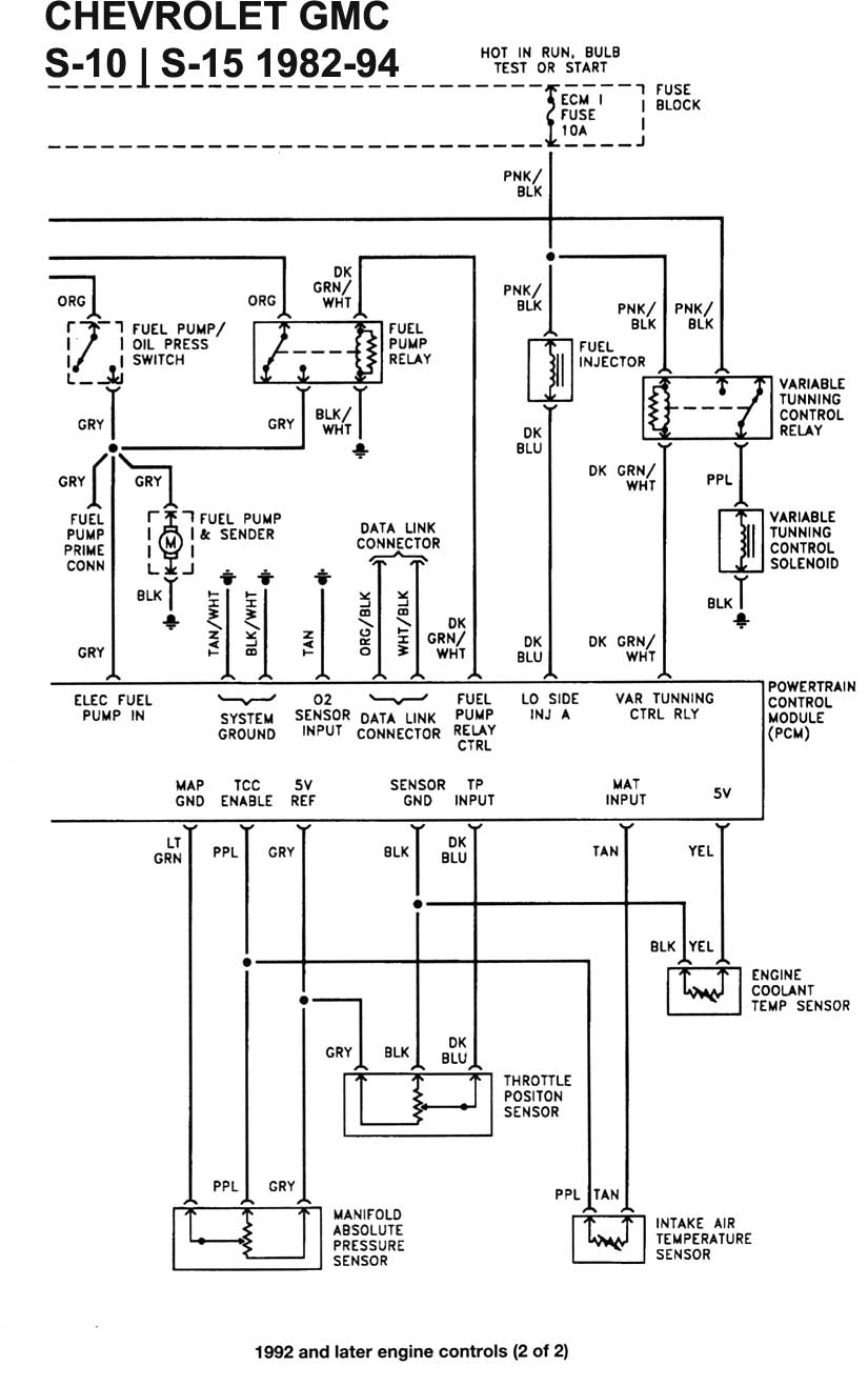 Chevy Blazer Wiring Diagram. Chevy. Wiring Diagram Images