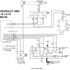 91 S10 Wiring Diagram For Cub Cadet Zero Turn Chevrolet Gmc Diagramas Esquemas Graphics Mecanica
