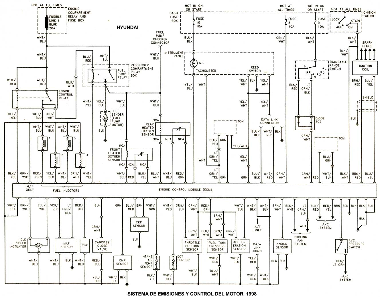 2001 hyundai accent ecu wiring diagram telephone socket bt 1986/97 | diagramas esquemas ubicacion de components mecanica automotriz