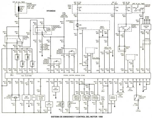 small resolution of hyundai 1986 97 diagramas esquemas ubicacion de 1990 chevy 1500 ac wiring diagram 1990 chevy 1500