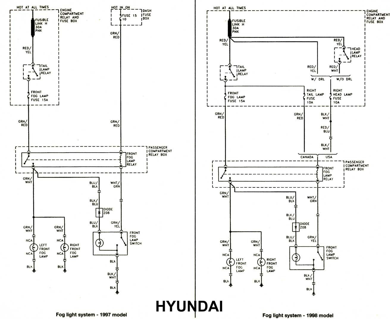 hyundai accent ecu wiring diagram orbital for ne of 1999 suzuki grand vitara free engine