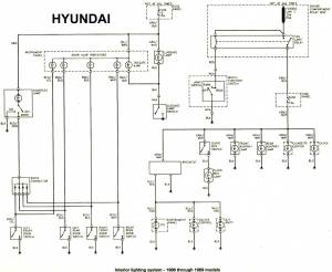 HYUNDAI 198697 | DIAGRAMAS ESQUEMAS | UBICACION DE