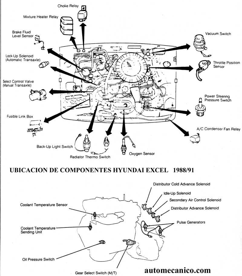 diagramas esquemas electricos mecanica automotriz hyundai