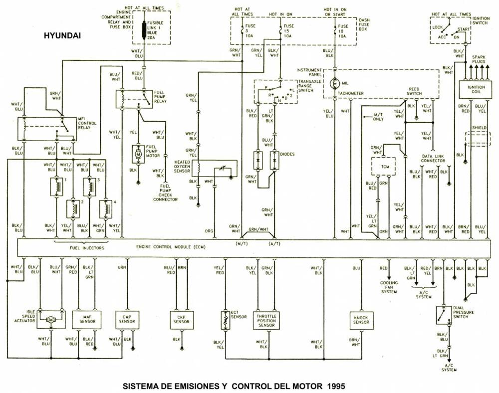 medium resolution of dhyundai9 1989 gmc sierra fuse box diagram 1989 gmc sierra interior wiring 1991