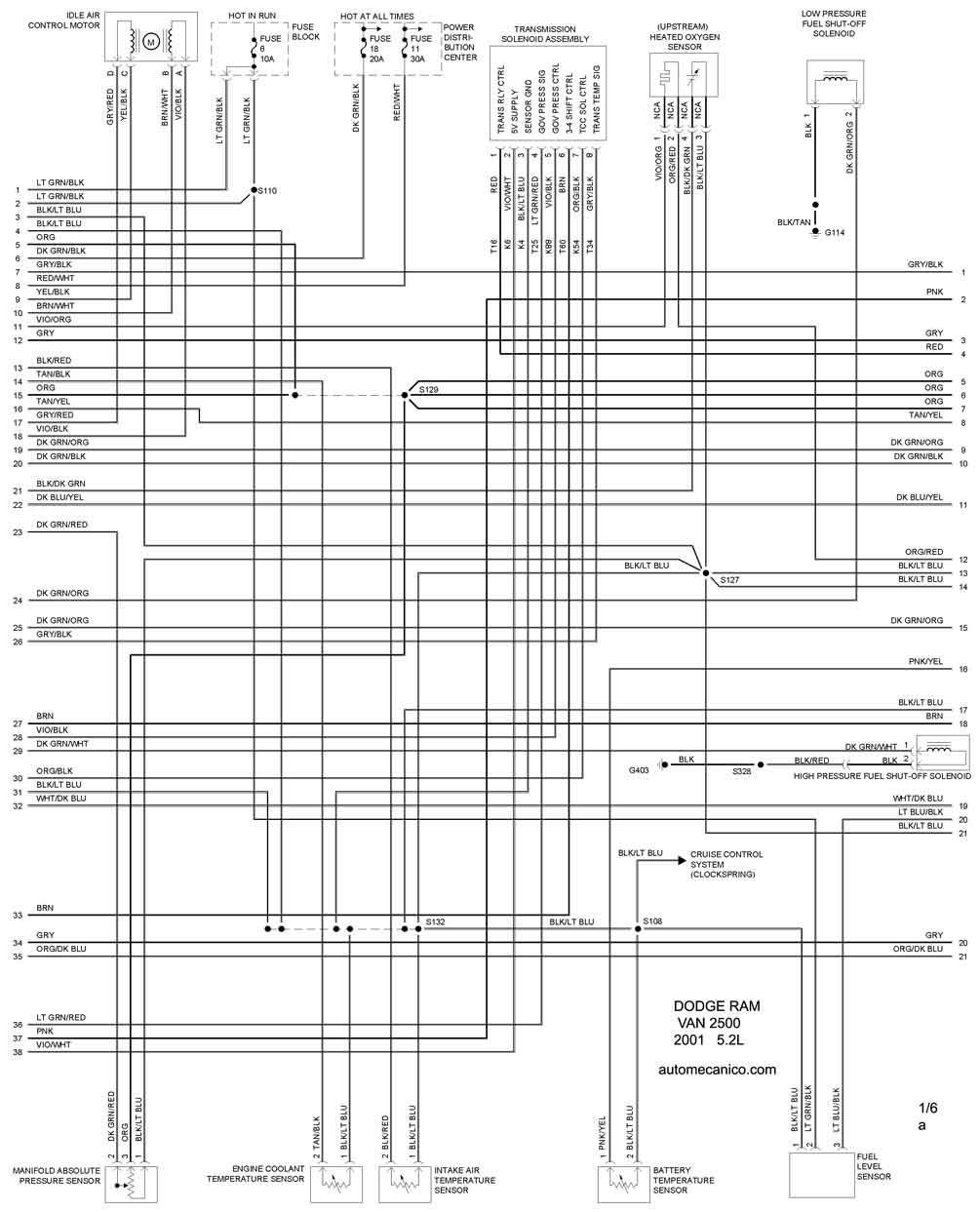 diagrama problema solucion