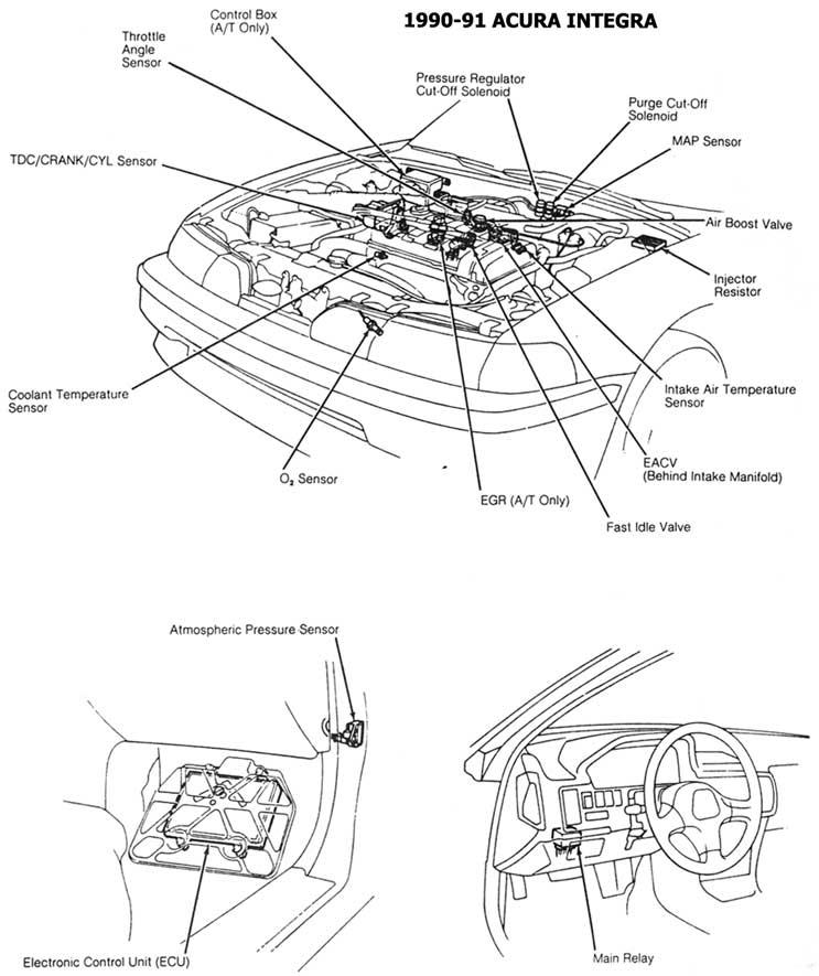 93 Integra Ignition Wiring Diagram