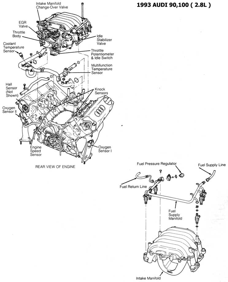 AUDI-Diagramas-1986/93